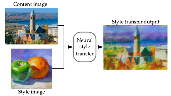 Neural Style Transfer with TensorFlow in Python